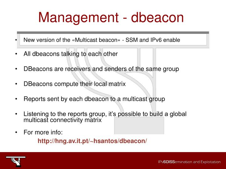 Management - dbeacon