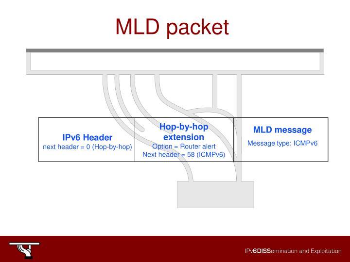 MLD packet