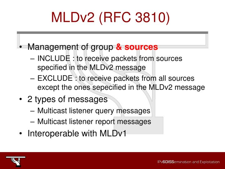 MLDv2 (RFC 3810)