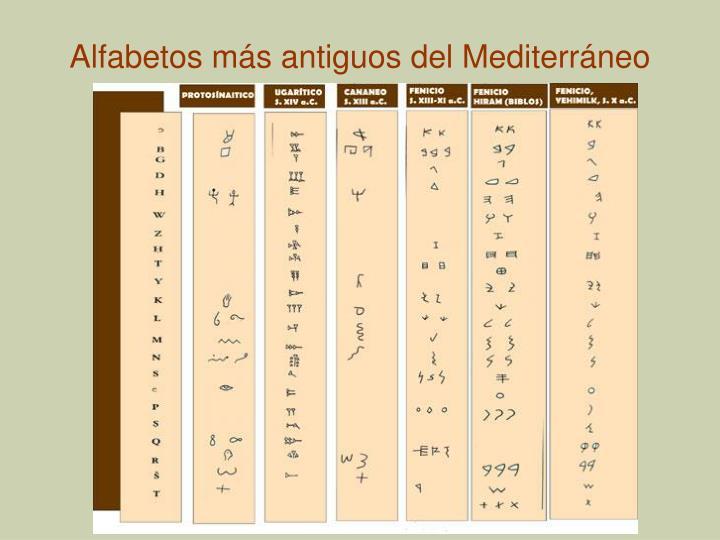 Alfabetos más antiguos del Mediterráneo