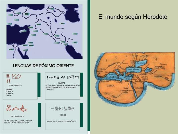 El mundo según Herodoto