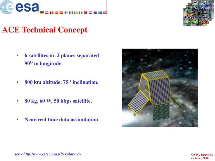 ACE Technical Concept