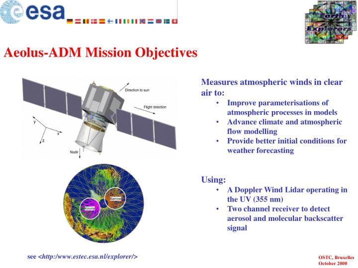 Aeolus-ADM Mission Objectives
