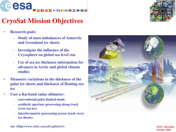 CryoSat Mission Objectives