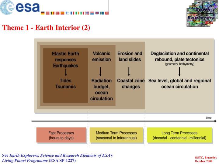 Theme 1 - Earth Interior (2)