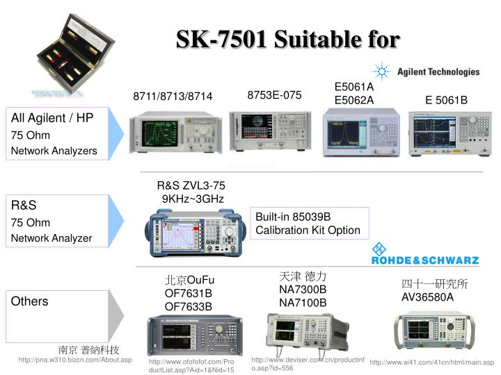 Sk 7501 suitable for