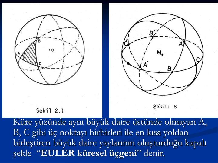 """Küre yüzünde aynı büyük daire üstünde olmayan A, B, C gibi üç noktayı birbirleri ile en kısa yoldan birleştiren büyük daire yaylarının oluşturduğu kapalı şekle  """""""