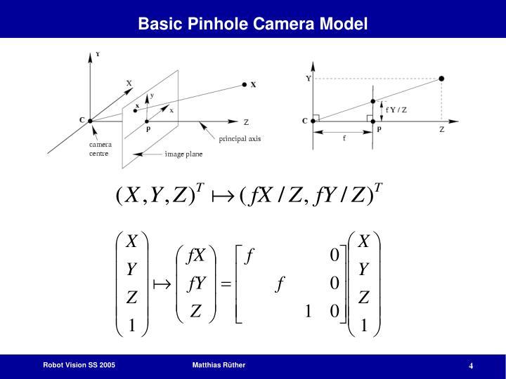 Basic Pinhole Camera Model
