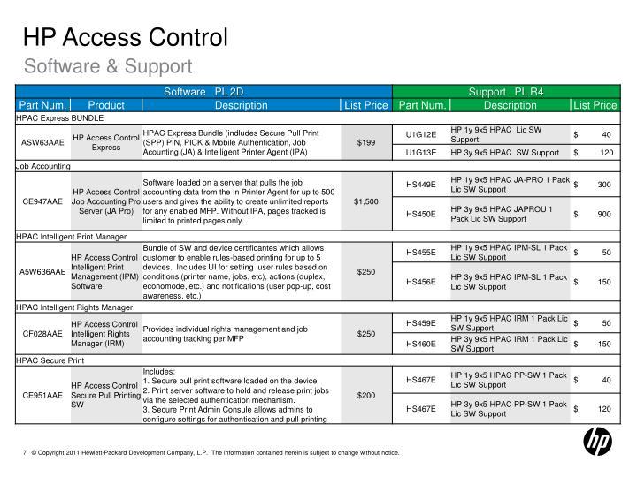 HP Access Control