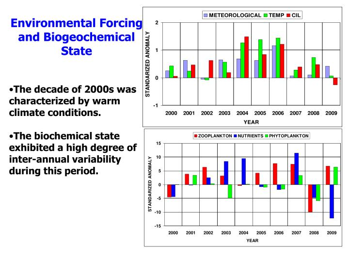 Environmental Forcing and Biogeochemical State