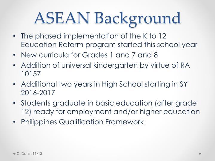 ASEAN Background