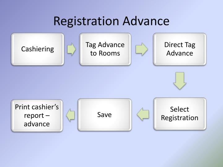 Registration Advance