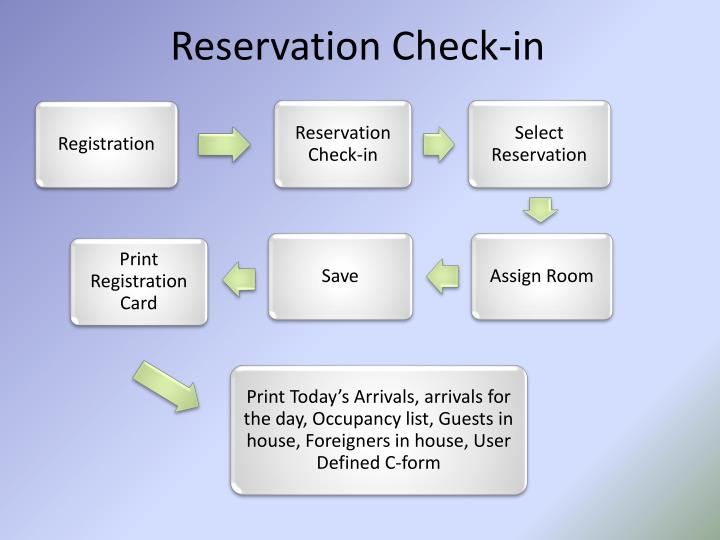Reservation check in