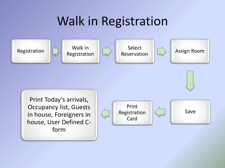 Walk in Registration