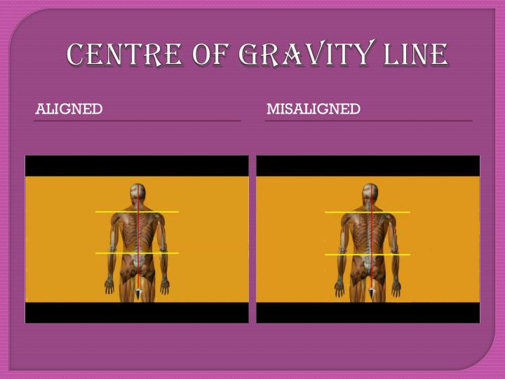 CENTRE OF GRAVITY LINE