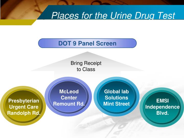 Places for the Urine Drug Test