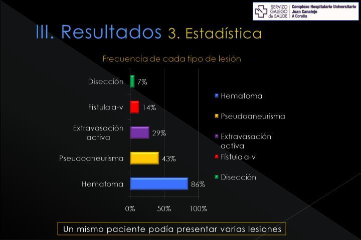 III. Resultados