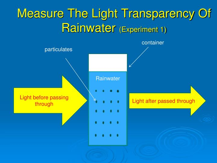 Measure The Light Transparency Of Rainwater