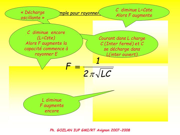 C  diminue L=Cste