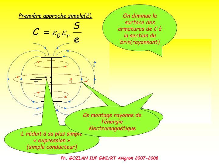 On diminue la surface des armatures de C à la section du brin(rayonnant)