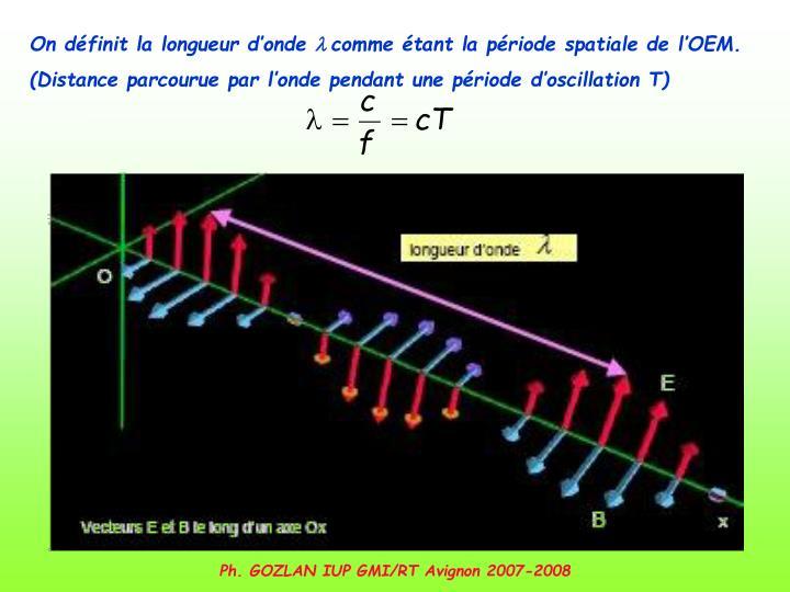 On définit la longueur d'onde