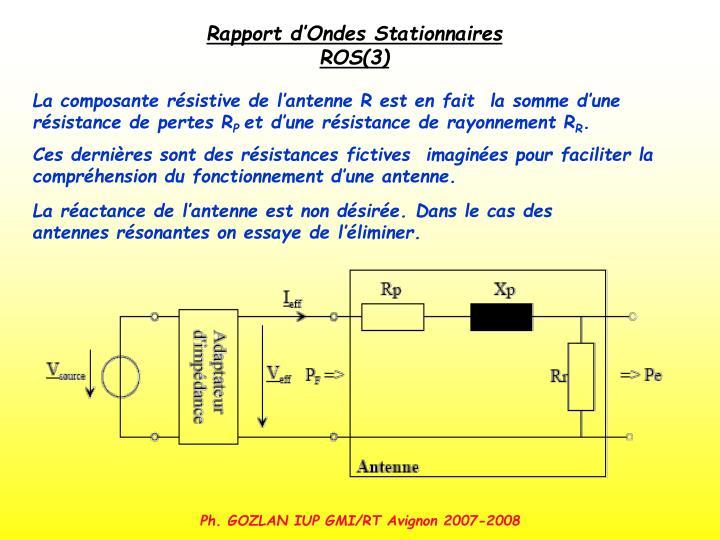 Rapport d'Ondes Stationnaires ROS(3)