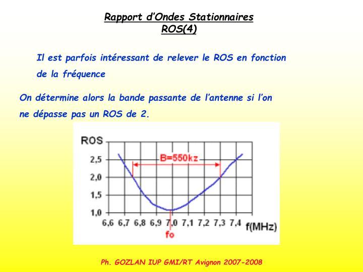 Rapport d'Ondes Stationnaires ROS(4)