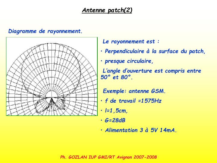 Antenne patch(2)