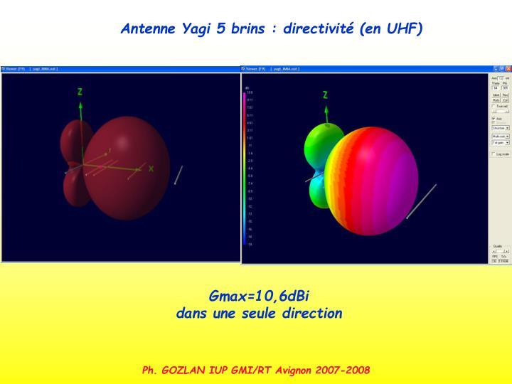 Antenne Yagi 5 brins : directivité (en UHF)