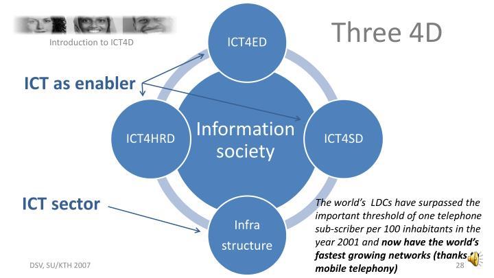 ICT4ED