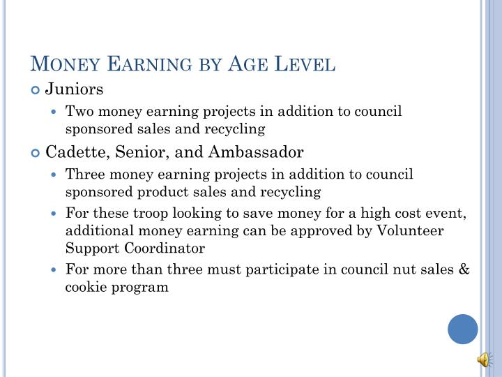 Money Earning by Age Level