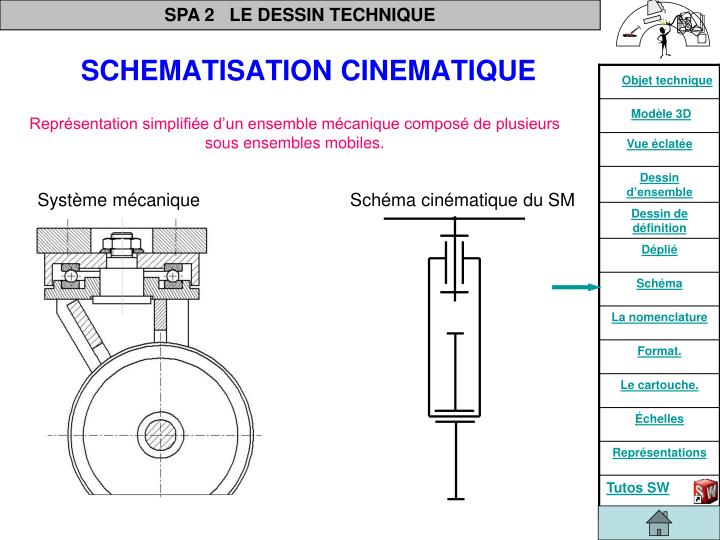 SCHEMATISATION CINEMATIQUE