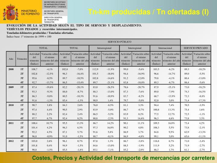 Tn-km producidas / Tn ofertadas (I)