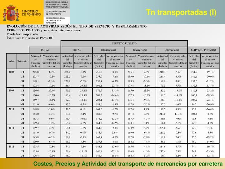 Tn transportadas (I)