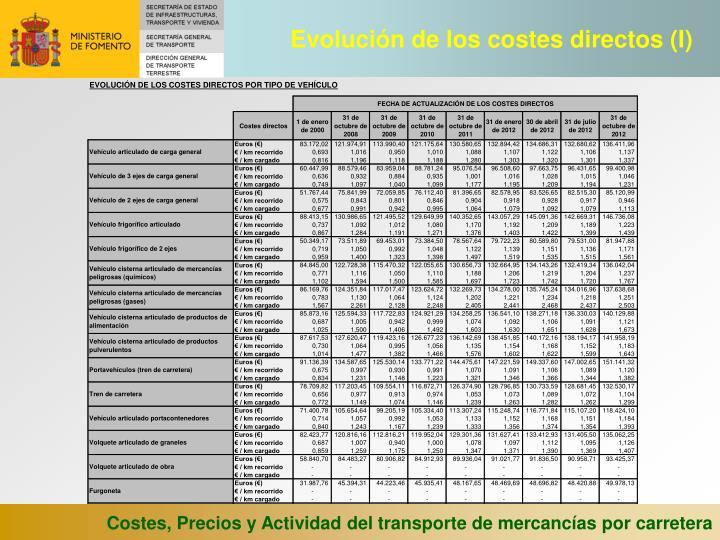 Evolución de los costes directos (I)