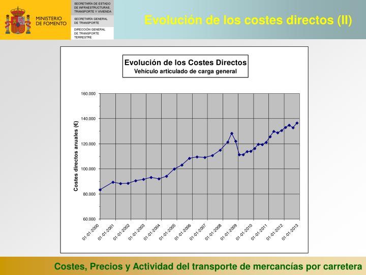 Evolución de los costes directos (II)