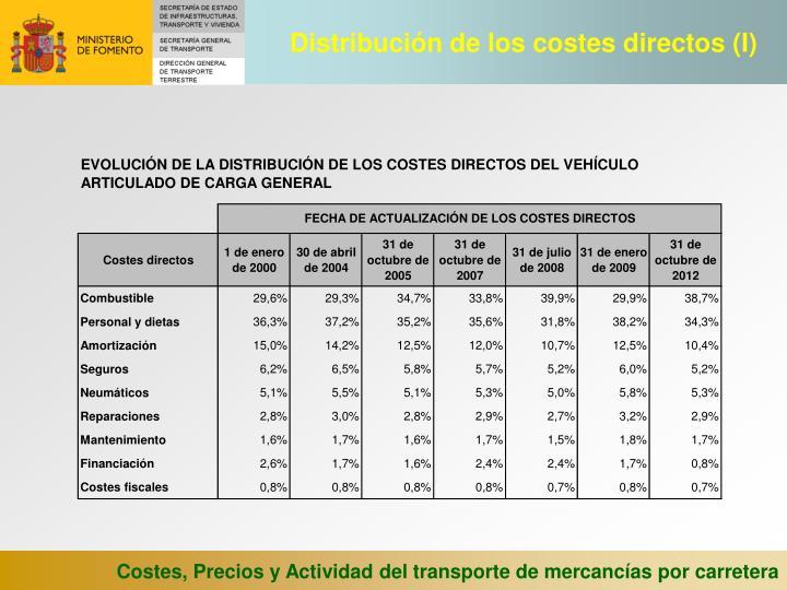 Distribución de los costes directos (I)