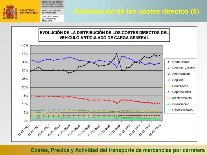 Distribución de los costes directos (II)