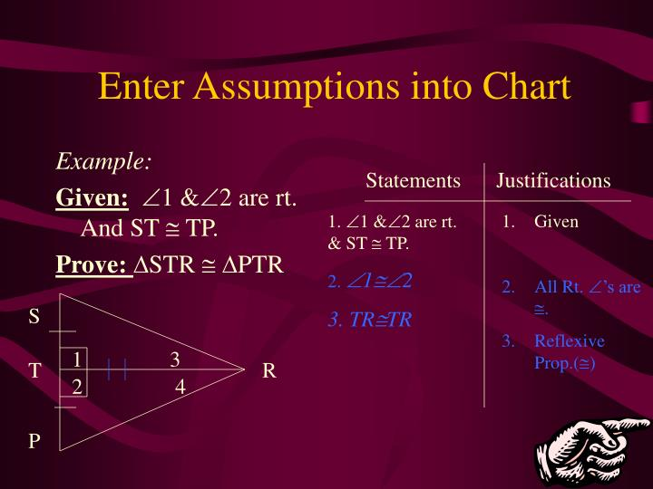 Enter Assumptions into Chart