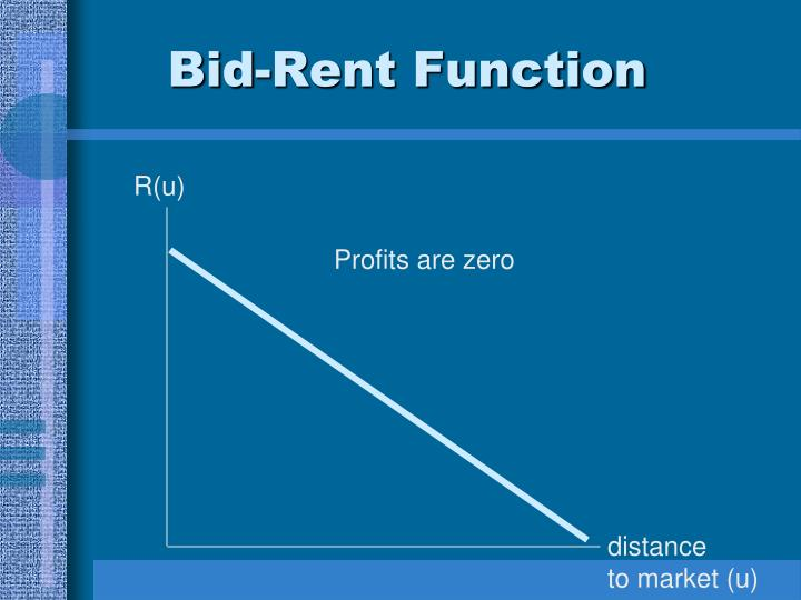 Bid-Rent Function