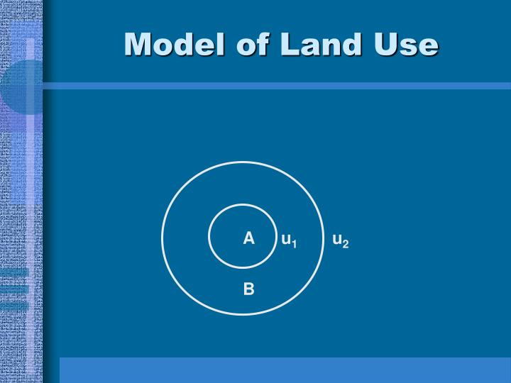 Model of Land Use