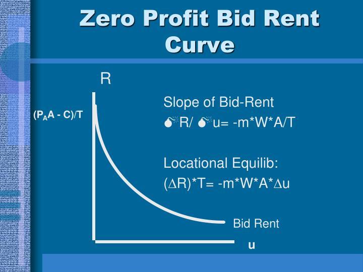 Zero Profit Bid Rent Curve