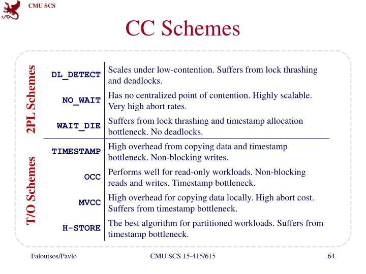 CC Schemes
