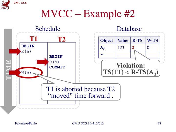 MVCC – Example #2