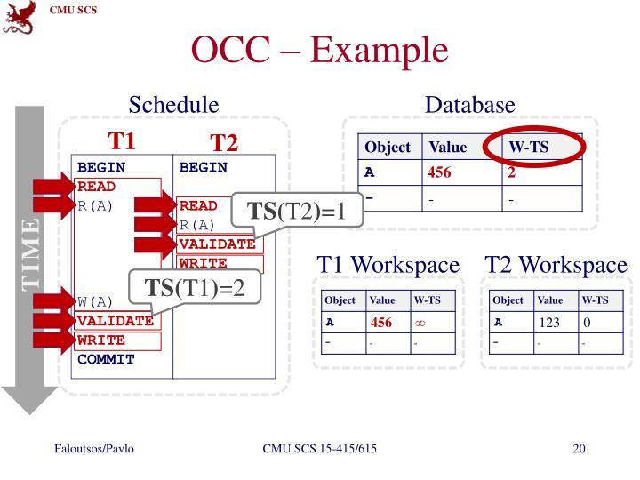 OCC – Example