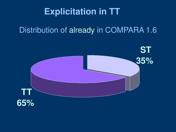 Explicitation in TT