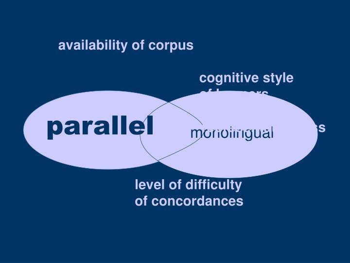 availability of corpus