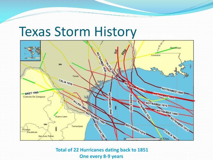 Texas Storm History
