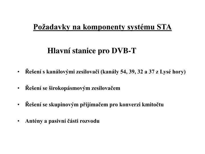 Požadavky na komponenty systému STA