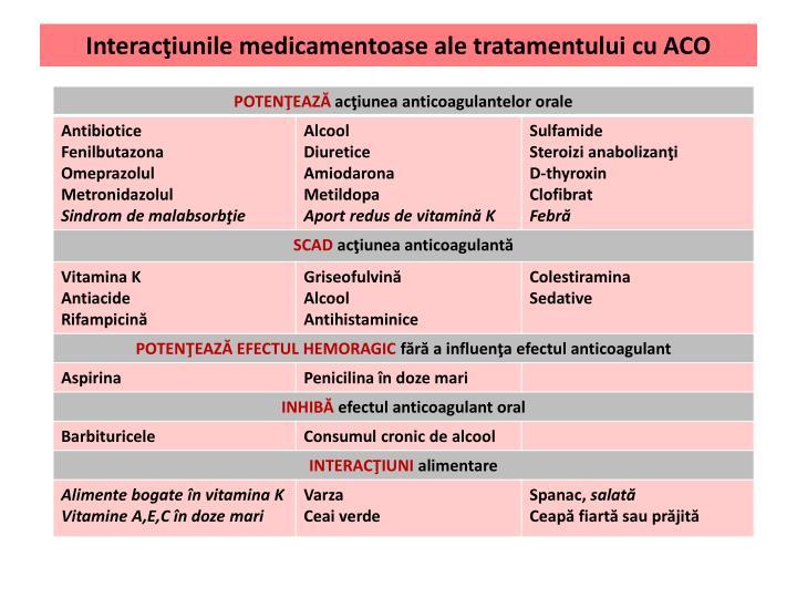 Interacţiunile medicamentoase ale tratamentului cu ACO